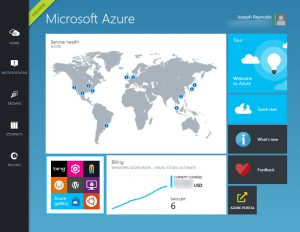 The home screen of the Azure Portal